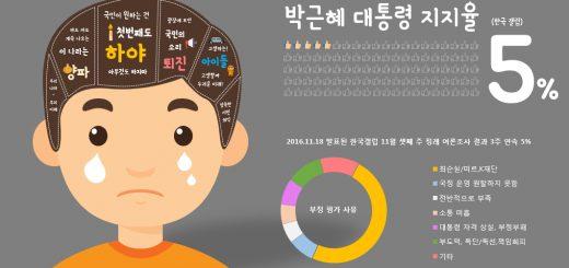 %ec%9d%b8%ed%8f%ac%ea%b7%b8%eb%9e%98%ed%94%bd-%ec%84%b1%ea%b2%a9%ec%9c%bc%eb%a1%9c-%eb%94%94%ec%9e%90%ec%9d%b8%ed%95%b4%eb%b3%b8-%ed%98%84%ec%8b%9c%ea%b5%ad7